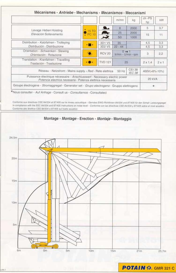 GMR321C-Data3