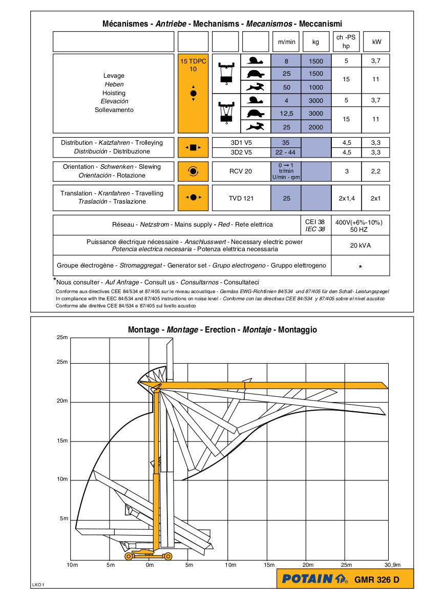 GMR326D-Data3
